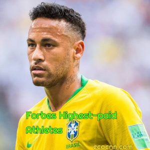 Forbes Highest-paid Athletes 2020 World Top 10 List